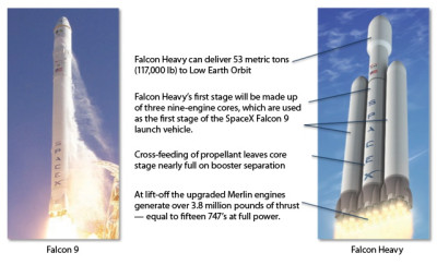 Falcon-9-comparisons