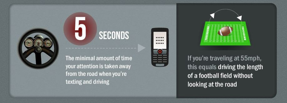 Texting-Driving-Graphic