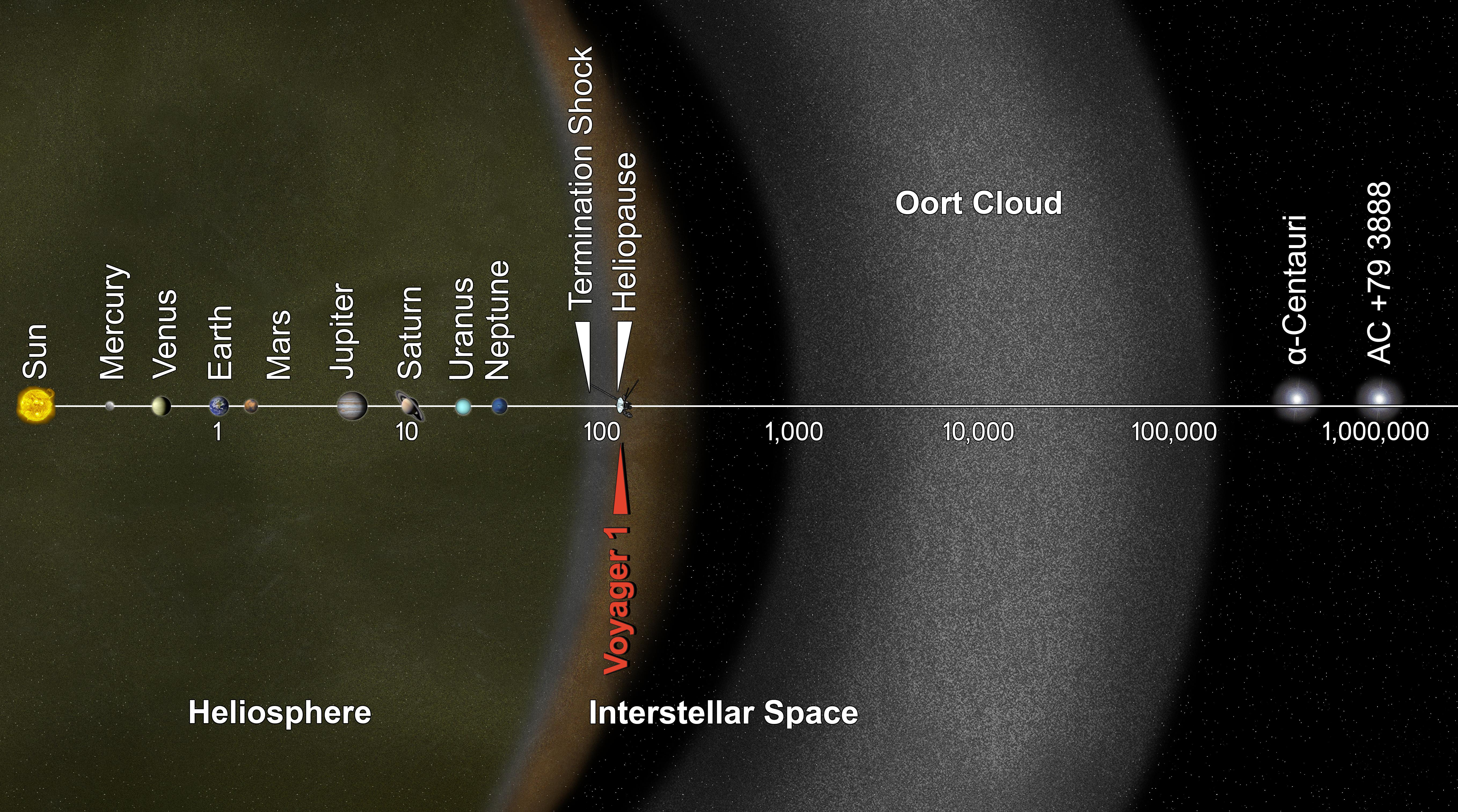 voyager-1-interstellar