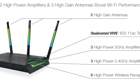Amped-Wireless-RTA1750-Wi-Fi-Router