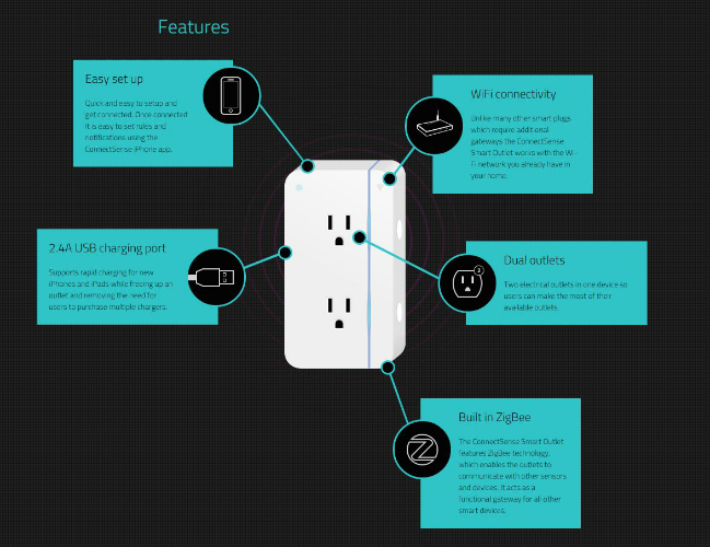 ConnectSense-Smart-Outlet
