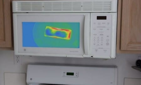 Heat-Map-Microwave