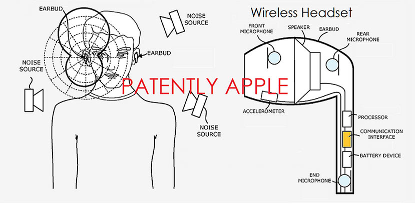 Apple Patent May Point To Noise Canceling Apple Earpods