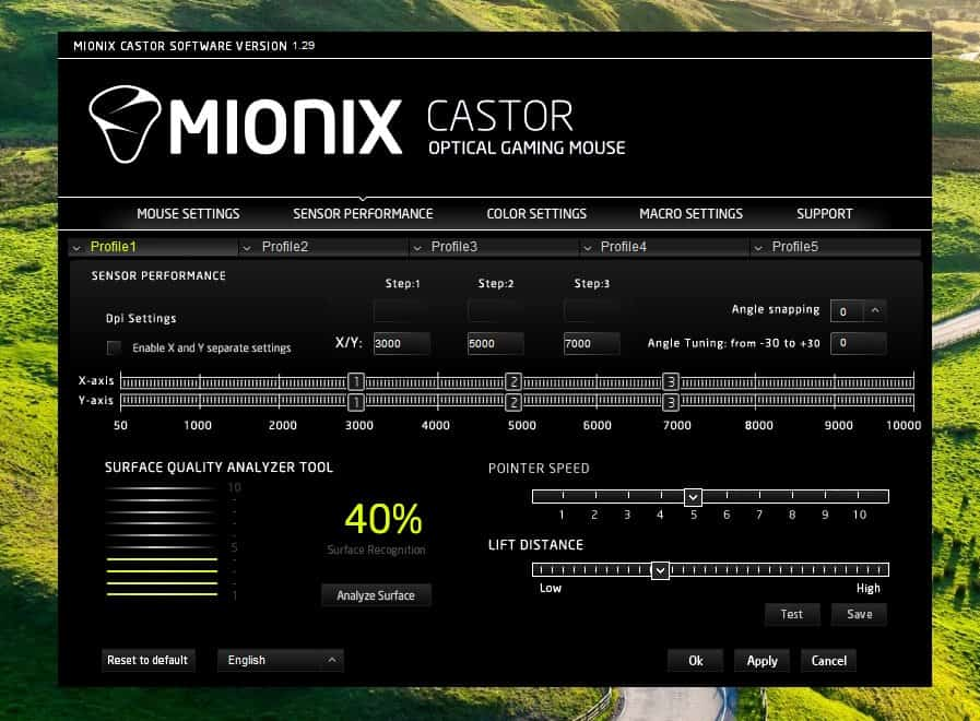 Mionix CASTOR Software Sensor Performance