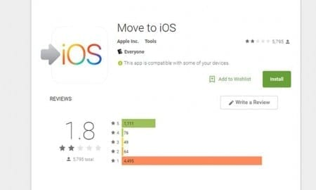 Move-to-iOS-ratings