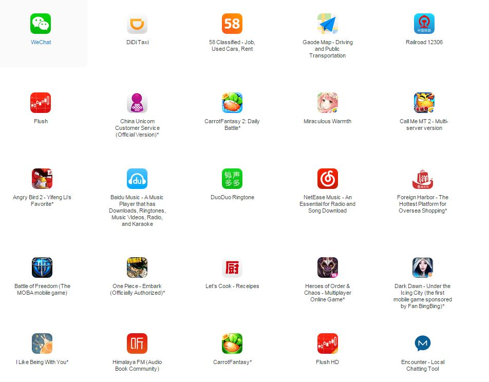 XCodeGhost_25_apps