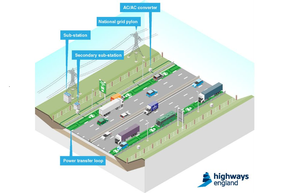electric_highways