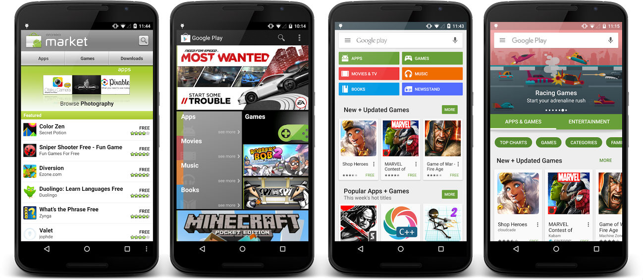 Play-Store-Versions