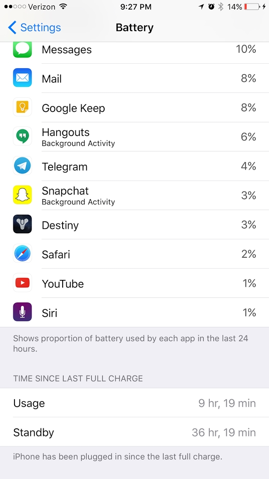A weekend's worth of battery on a single charge has been a wonderful thing.