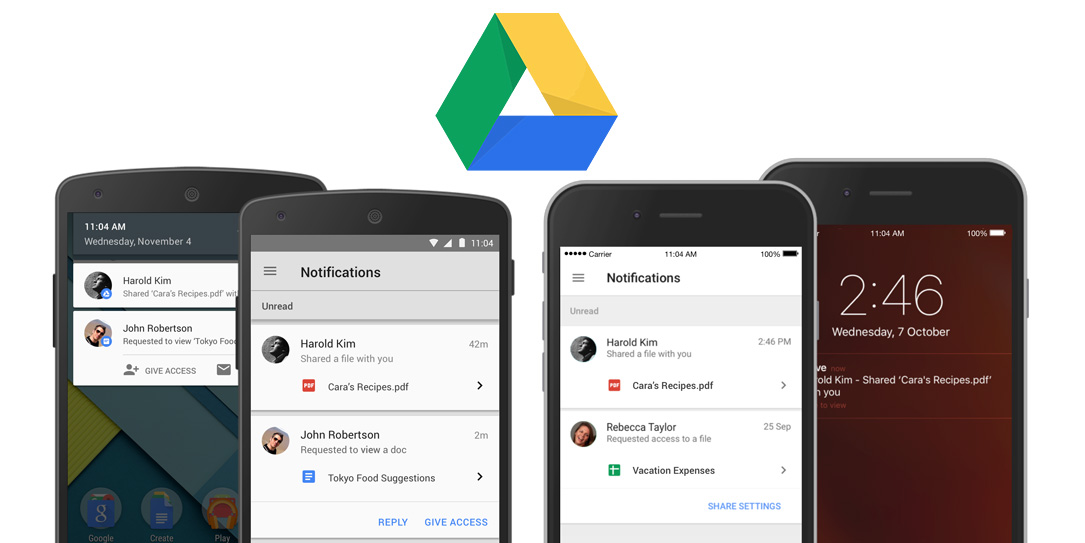 Google-Drive-Group-Sharing