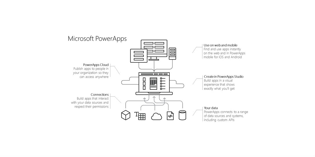 Microsoft PowerApps Will Let Business Employees Create Apps