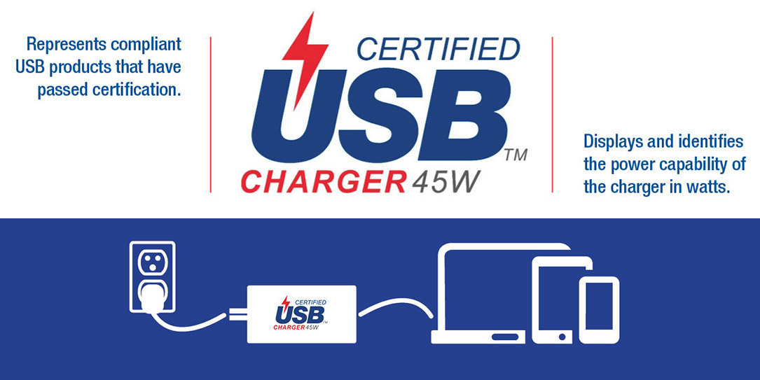 USB-Charger-Compliance-Program