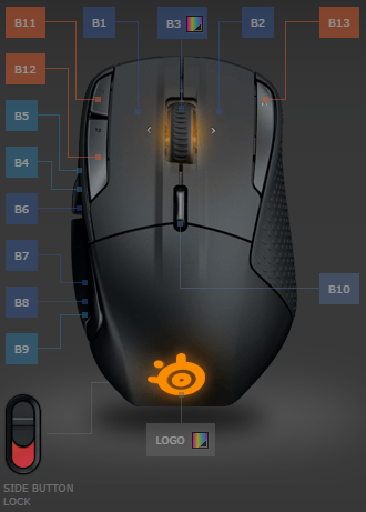 rival-500-button-layout-top-view
