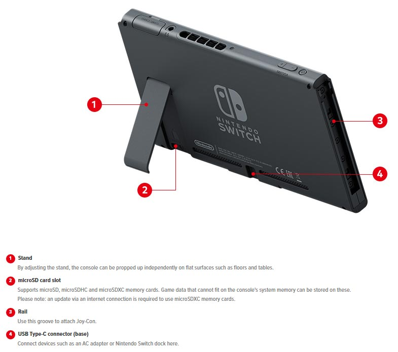 Nintendo-Switch-console-back-view