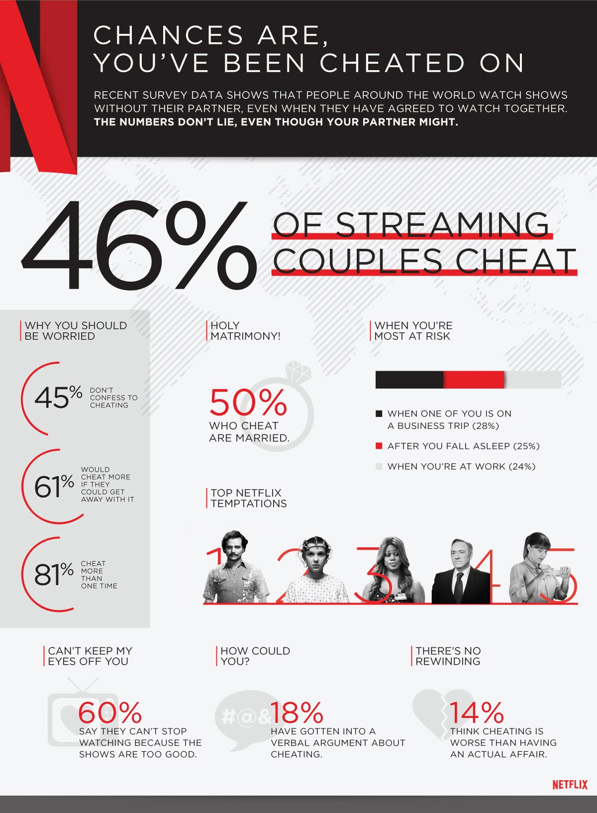 Netflix-cheating-global-infographic