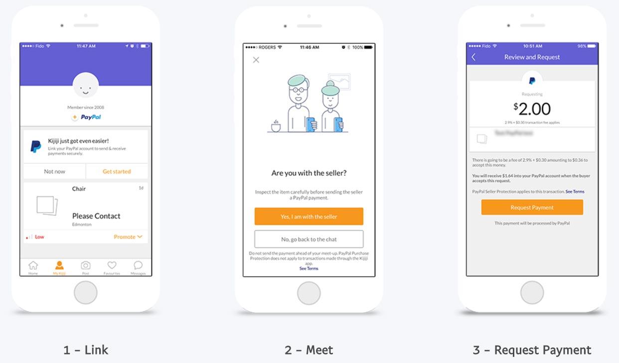Kijiji-PayPal-steps