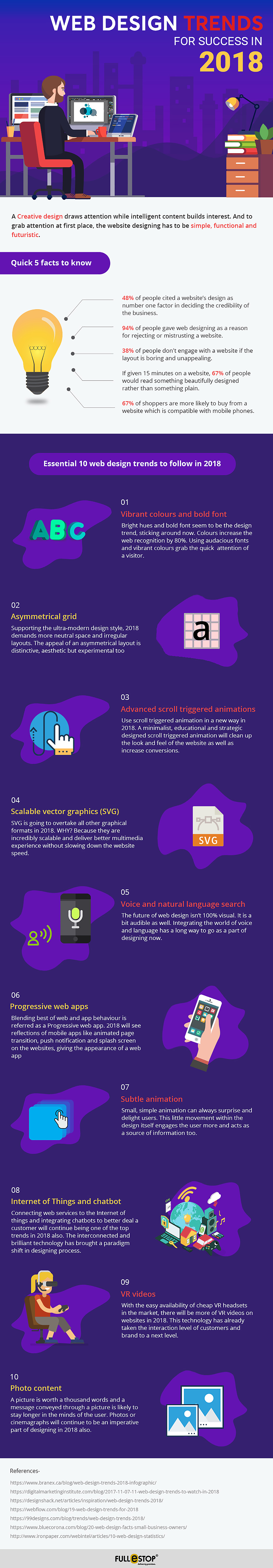 Infographic] Here are some web design trends for success in 2018