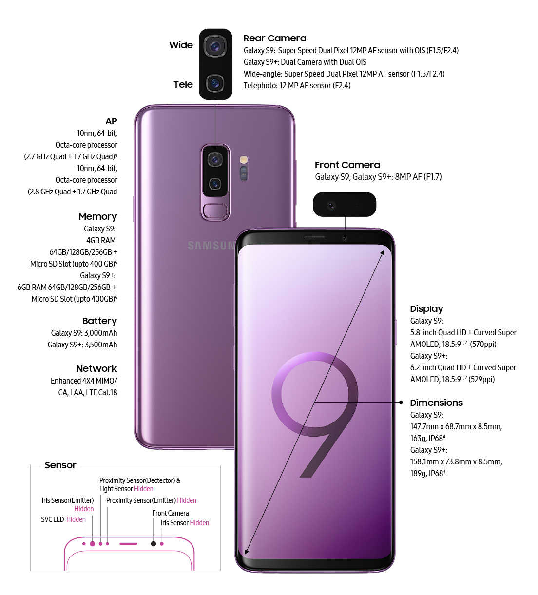 Galaxy-S9-S9-plus-specifications