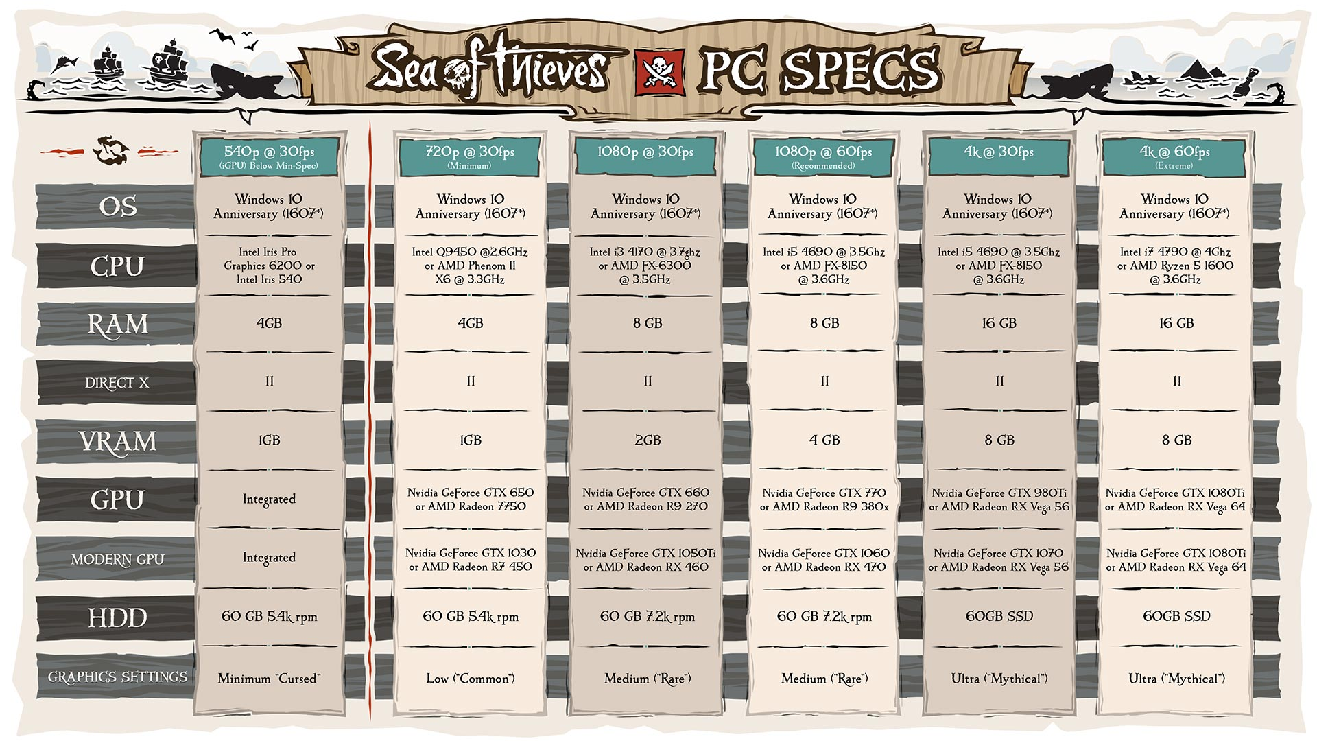 how to see your pc specs