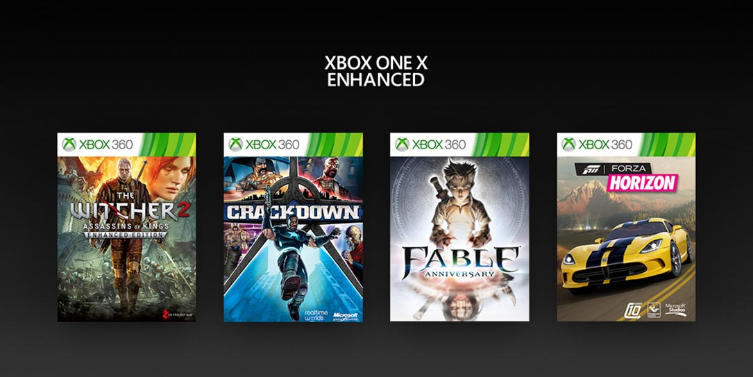Select Xbox 360 Backward Compatible titles get Xbox One X Enhanced
