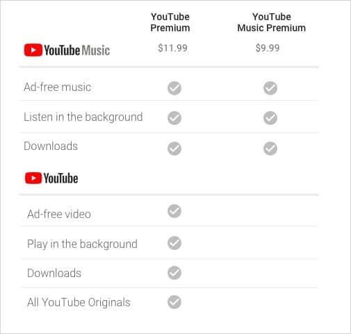 YouTube Canada-YouTube Music and YouTube Premium Launch in Canad