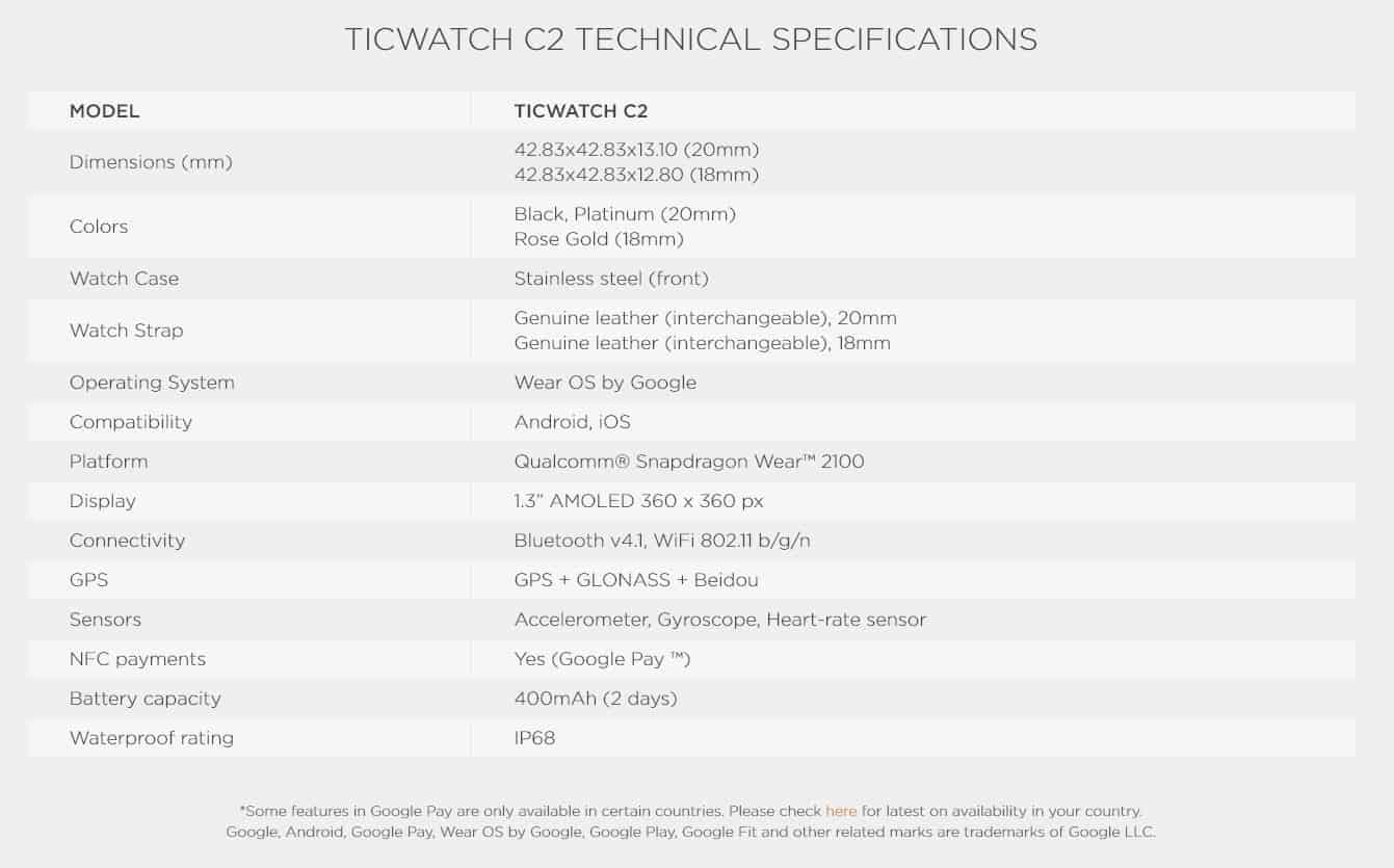 Mobvoi introduces the brand new TicWatch C2 smartwatch