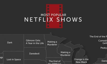 HSI-most-popular-Netflix-shows-2018