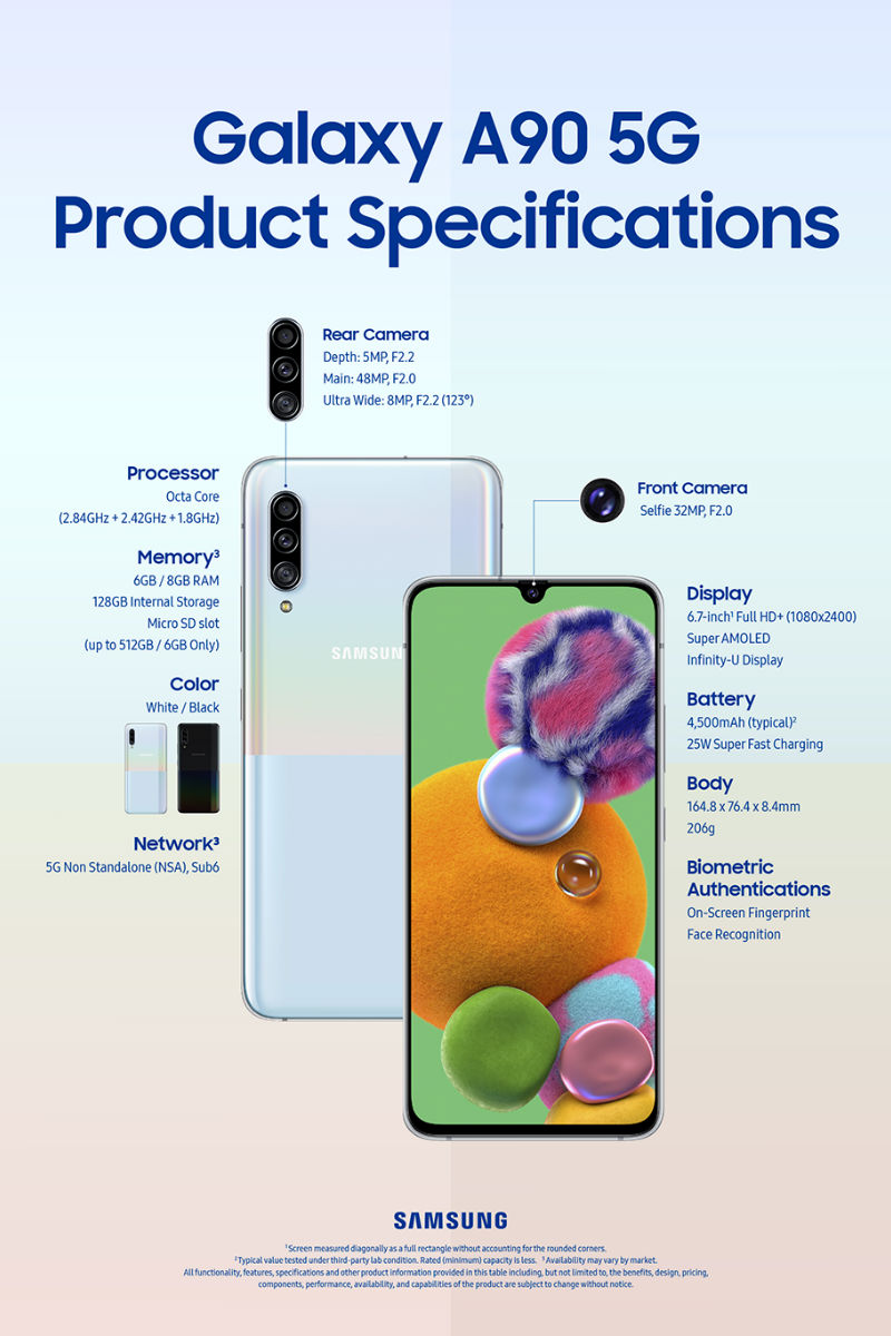 Specifications for the Galaxy A90 5G