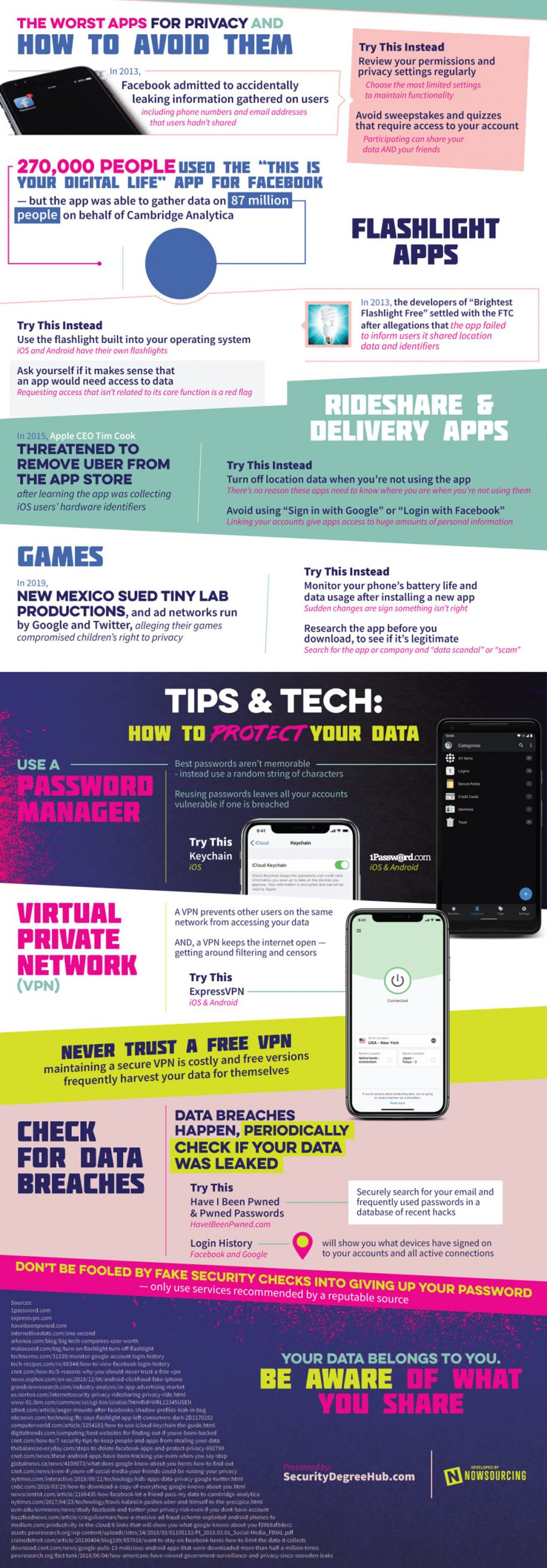 smartphone infographic apps and privacy