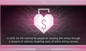 online dating and cybersecurity feature image