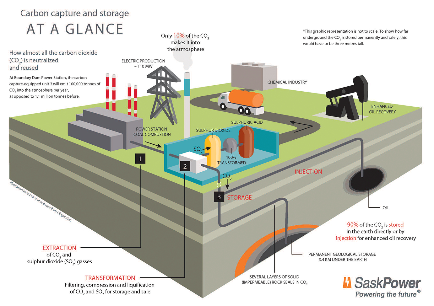 oil industry fossil fuels environment earth