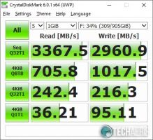 CrystalDiskMark WD Black SN750 results