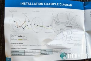 Swann Floodlight Security System Installation Example Diagram